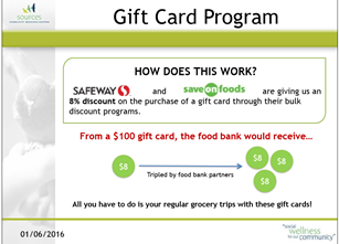 Our Gift Card Program will roll out over the summer and ramp up this Fall. Stay tuned for more information and easy ways to support the Food Bank while ...