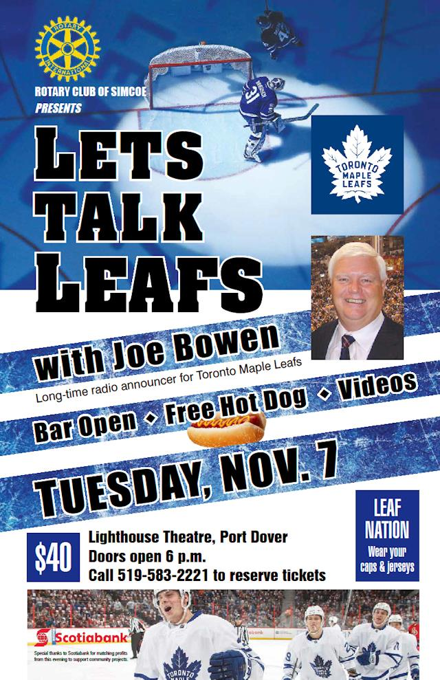 Let's talk Leafs Poster