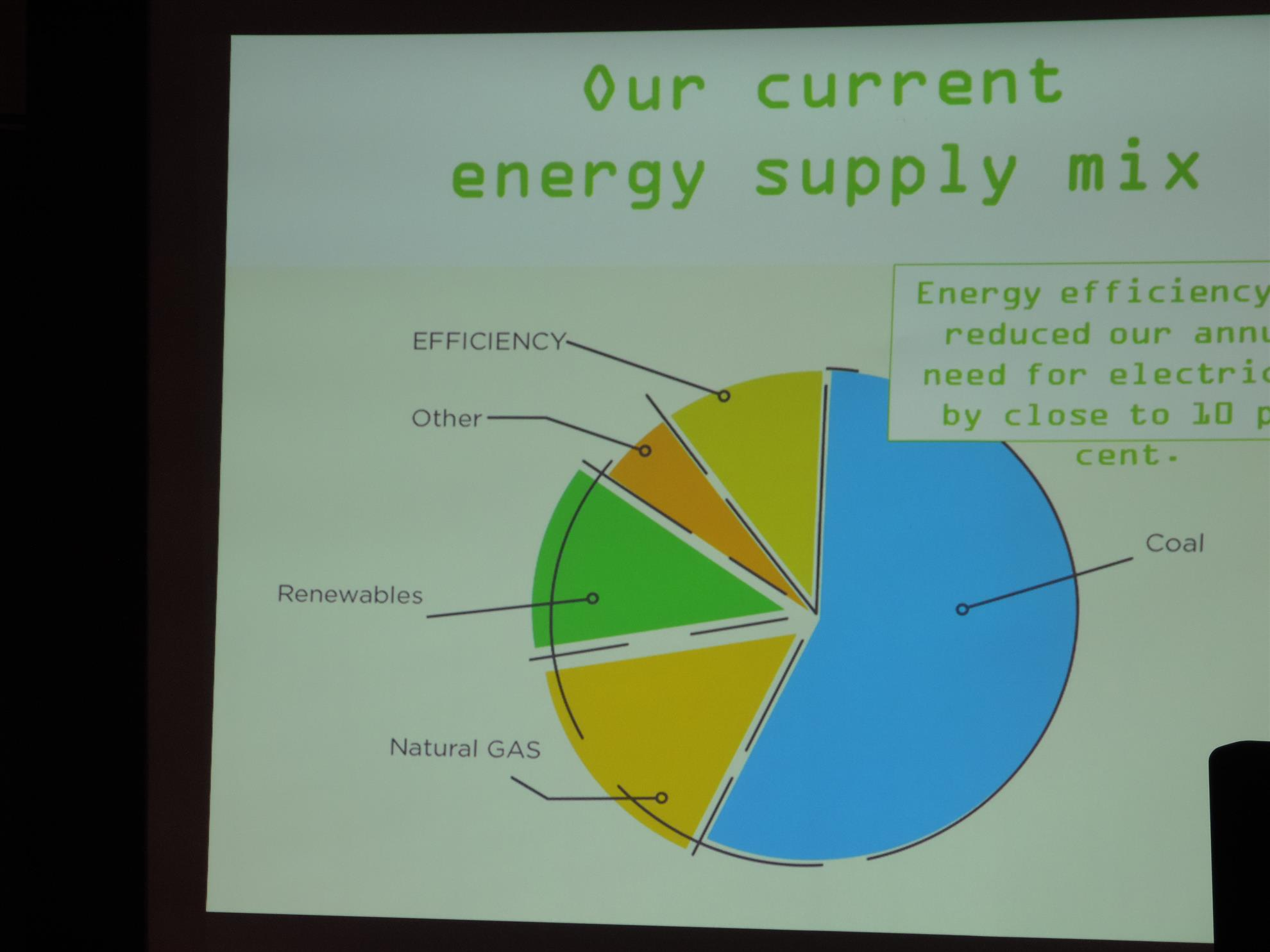 0de9e94376e Then Barry spoke about why to choose energy efficiency including the  economic benefits (like it being the lowest cost option