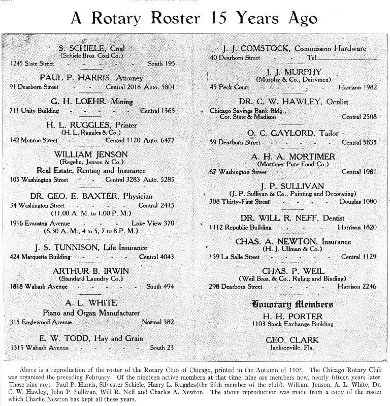 Rotary Roster