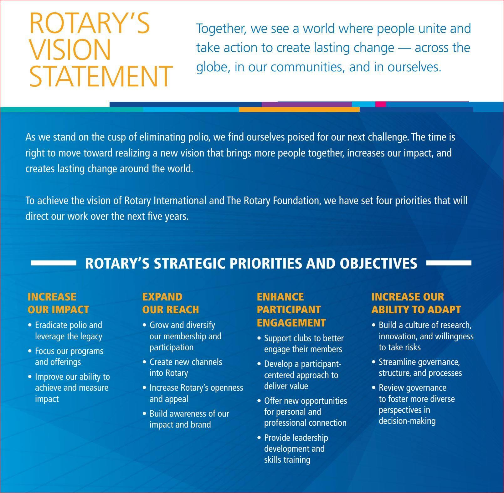 Rotary's Vision and Strategic Priorities and Objectives.