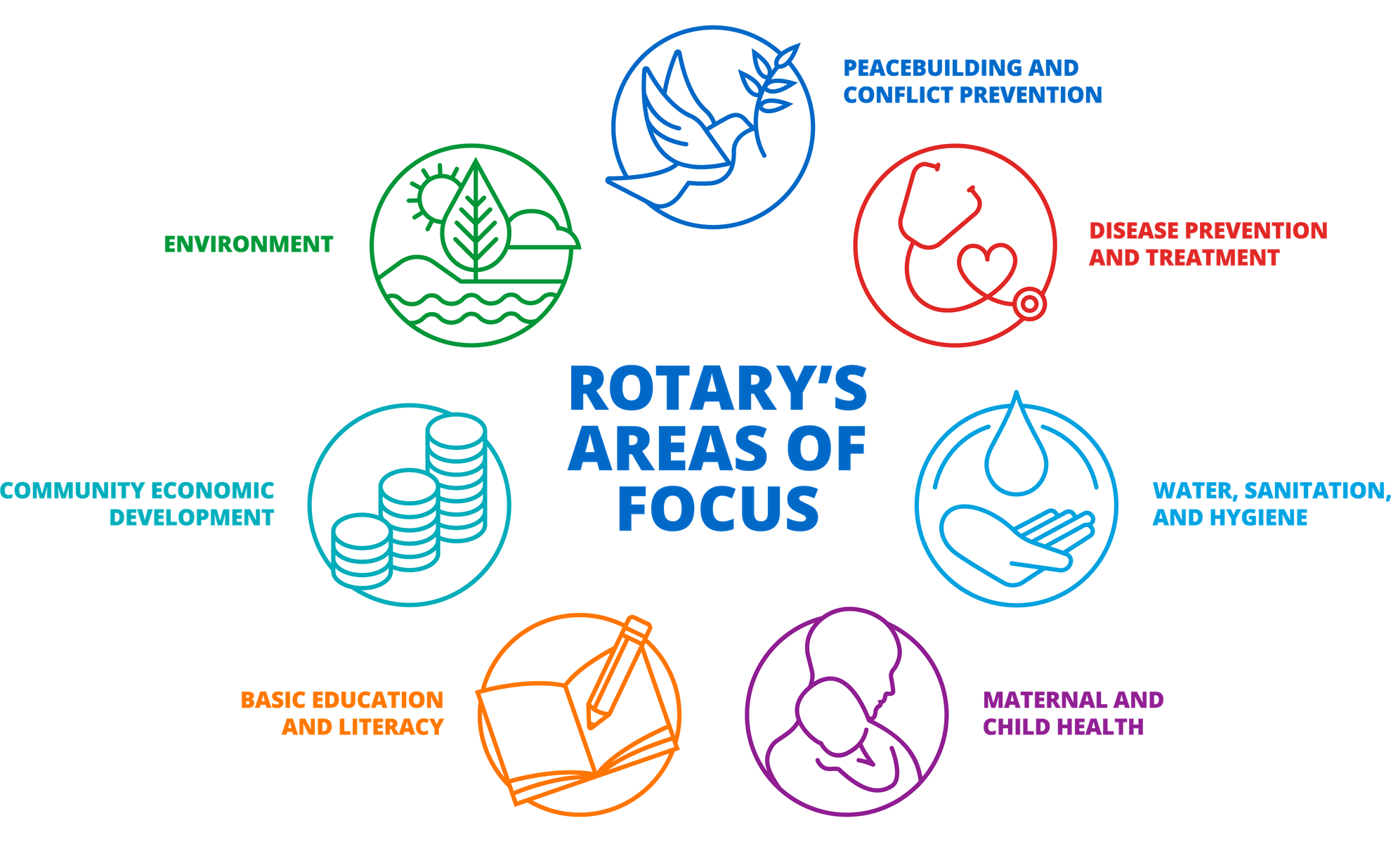 Service Above Self | Rotary Club of Ann Arbor North