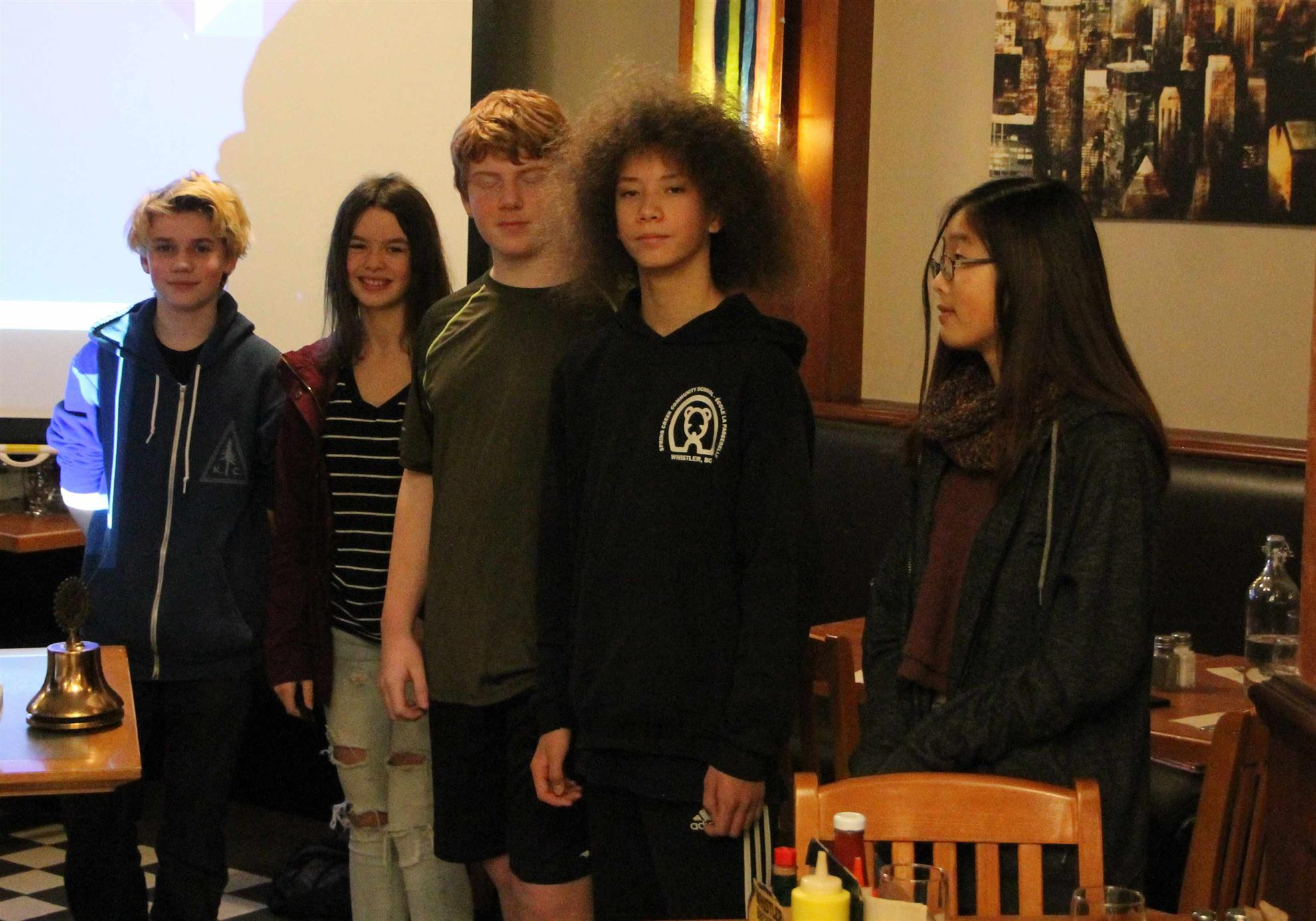 Whistler Interact Club - Nov 1, 2016
