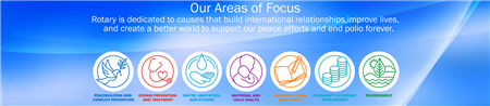 Our Areas of Focus Banner