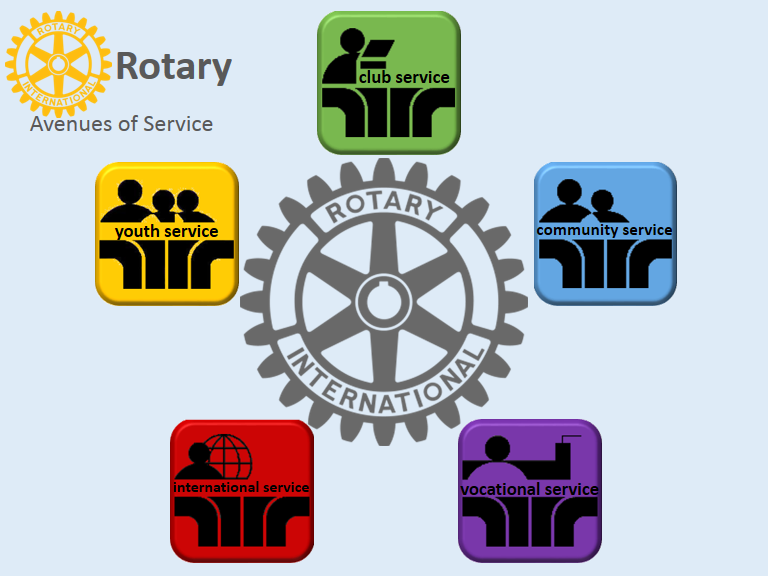 Bylaws of Rotary International - Rotary Resources