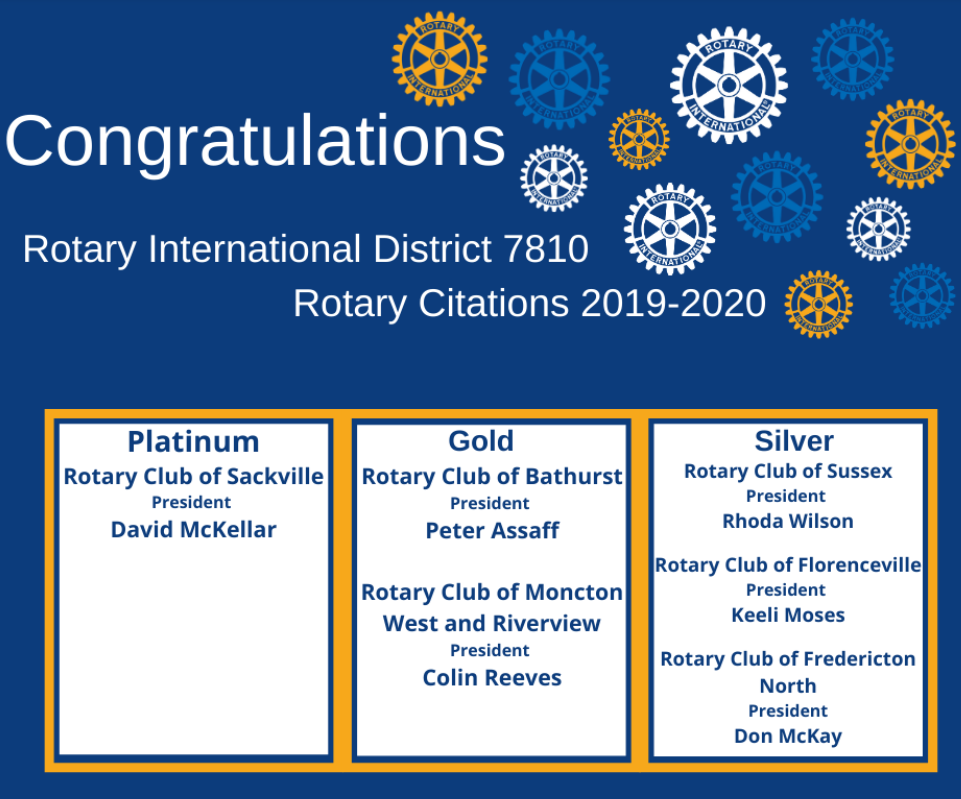 Sussex Rotary Awarded Silver Citation