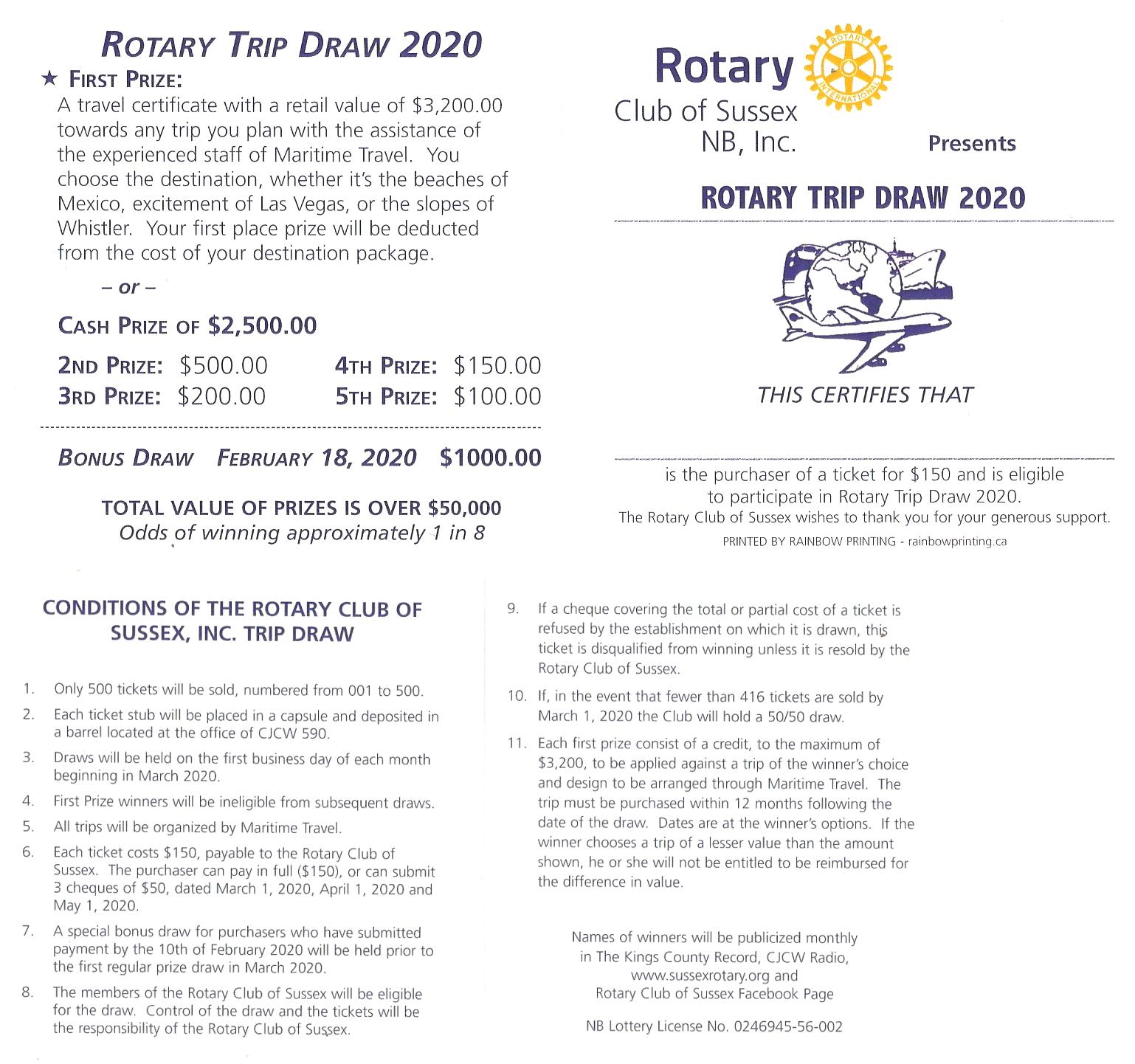 Rotary Trip Draw 2020