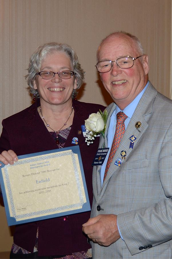 Stories | Rotary Club of Enfield
