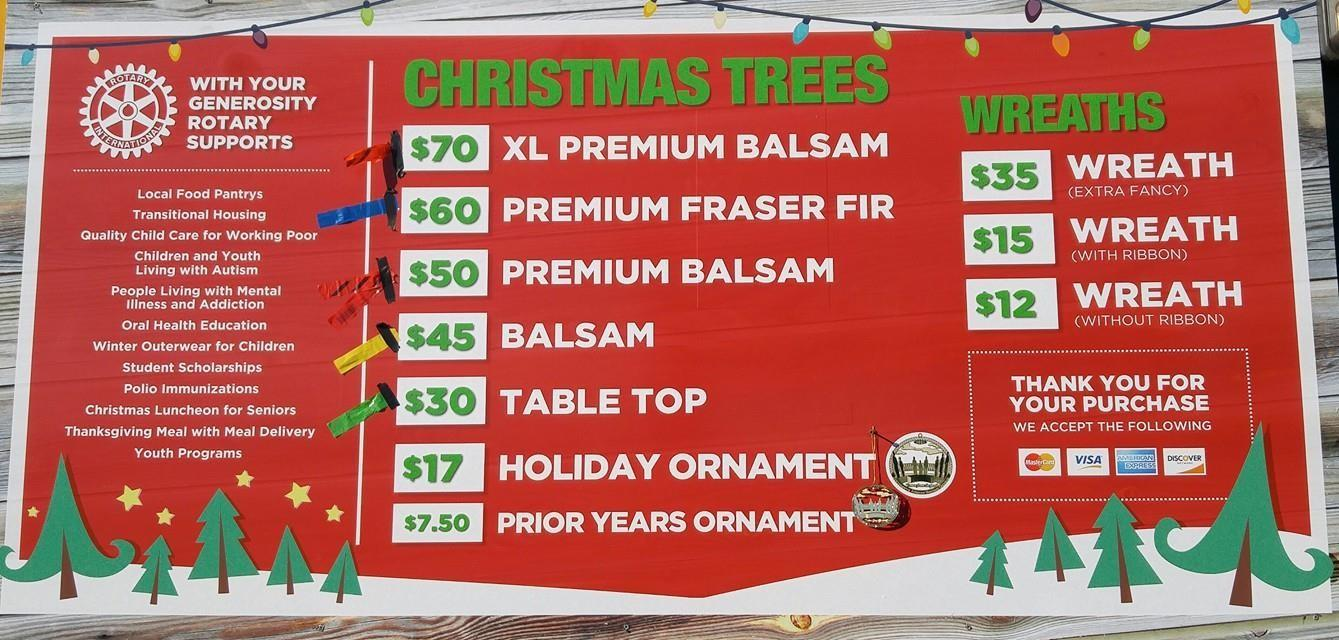 in additional to trees we also offer great gift ideas - Christmas Tree Prices