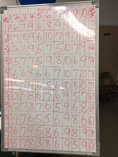 Score Board!