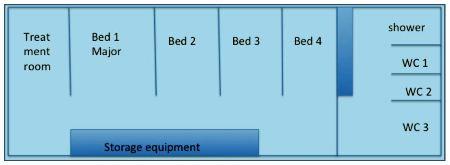 Re-Design Emergency Room V2