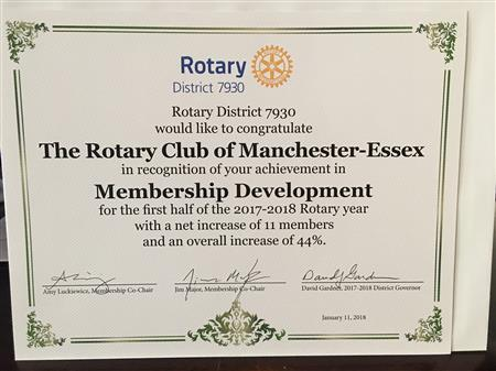 Home page rotary club of manchester essex at this mornings breakfast meeting by bob wicks assistant district governor who presented a certificate of membership development recognition yadclub Gallery