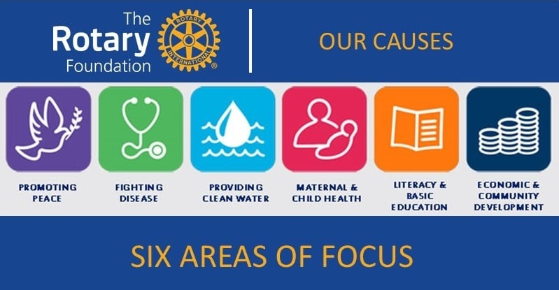 Rotary's Six Areas of Focus | Rotary Club of Caloundra
