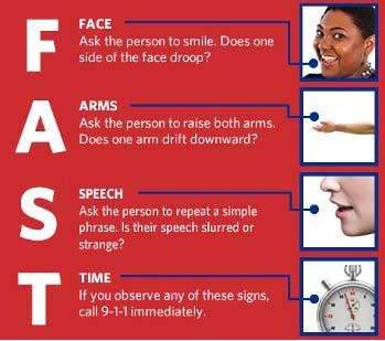 Do you know what to do if someone is having a Stroke