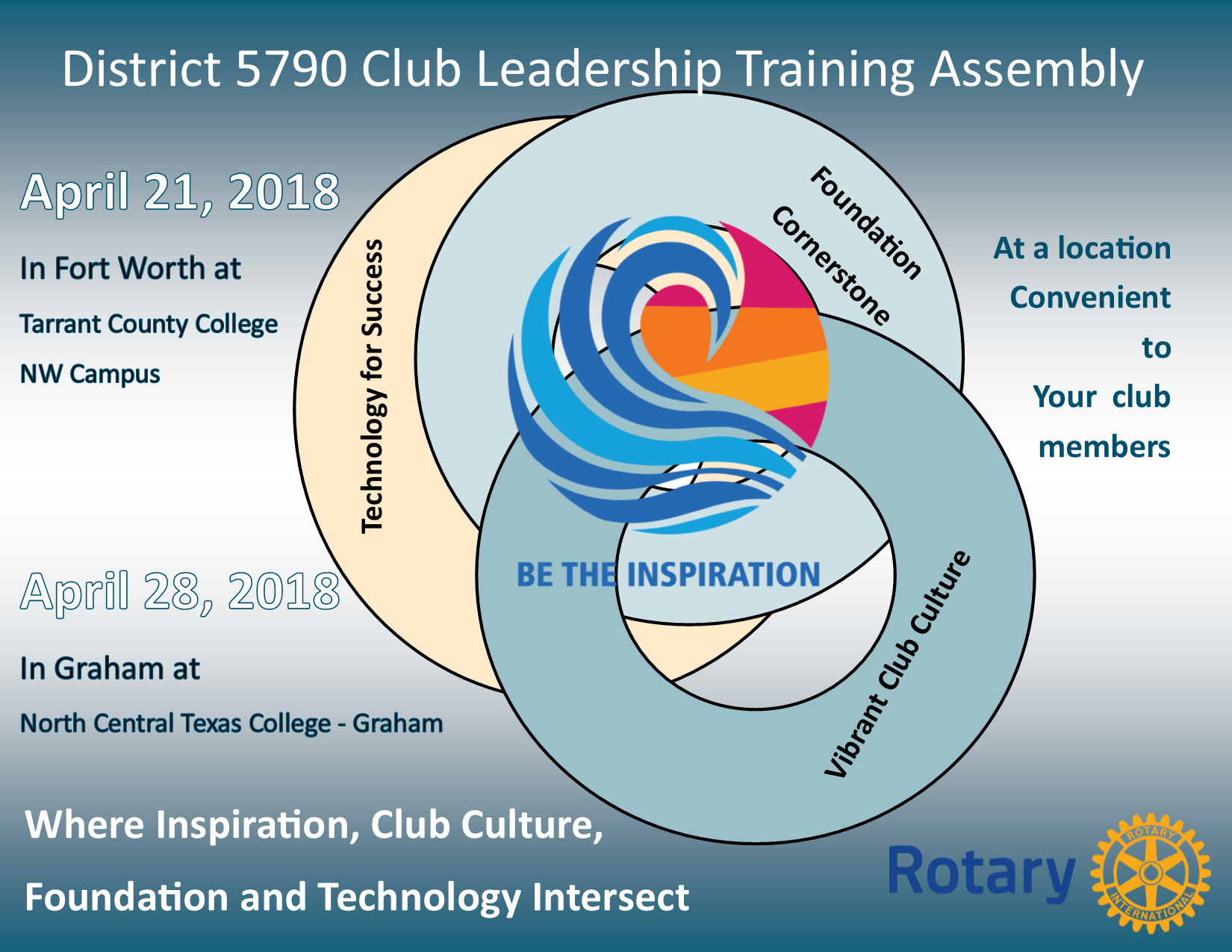 Rotary international assembly 2019