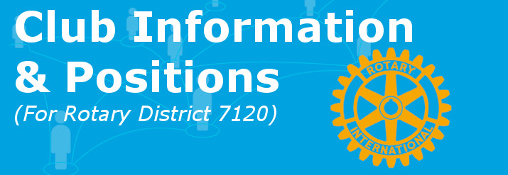Club Information and Positions. Rotary District 7120