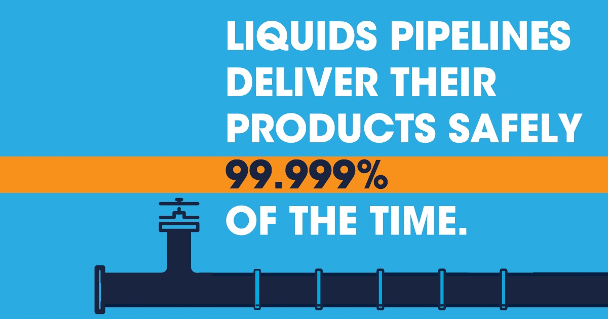Pipeline Safety Performance 2018