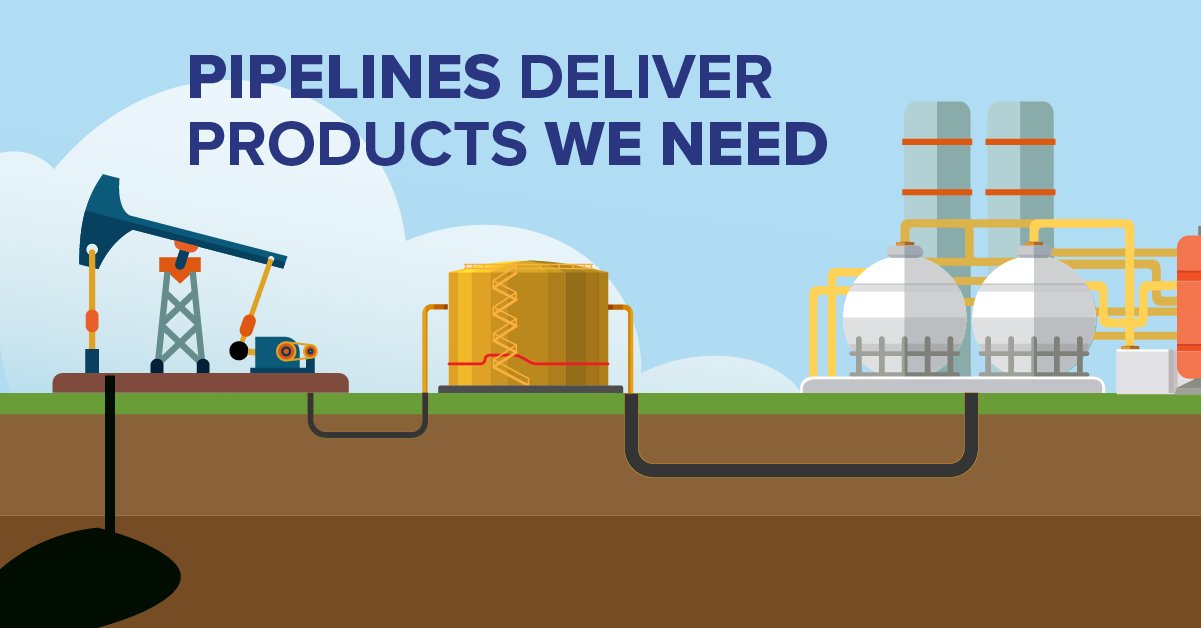 Pipelines Deliver Products We Need