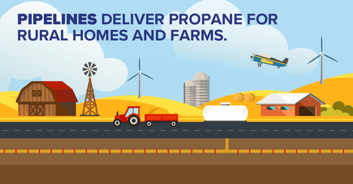 Pipelines Deliver Propane For Rural Homes and Farms