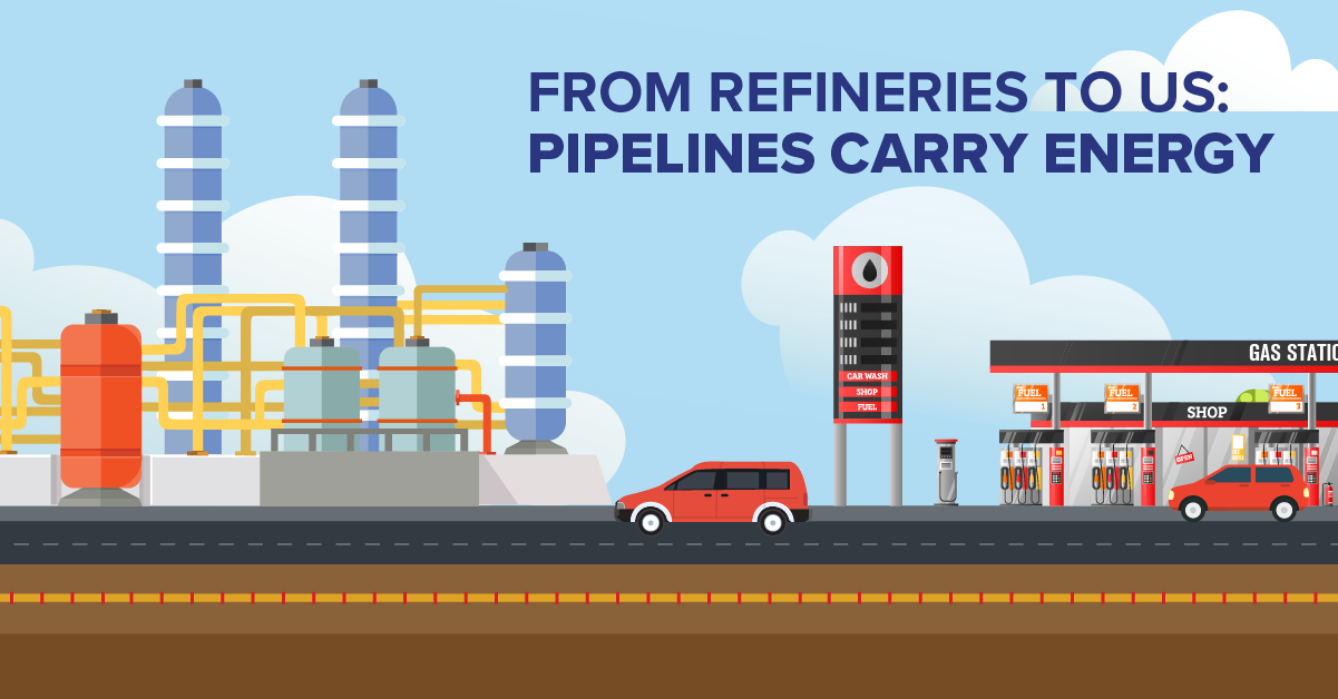 From Refineries to Us: Pipelines Carry Energy