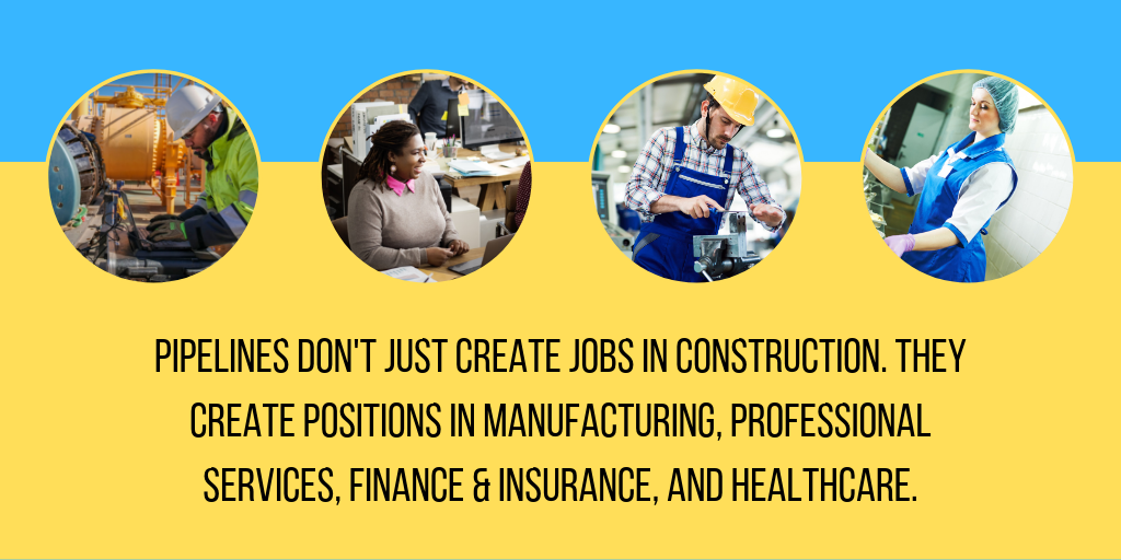 Pipelines don't just create jobs in construction. They create positions in manufacturing, professional services, finance & insurance, and healthcare.