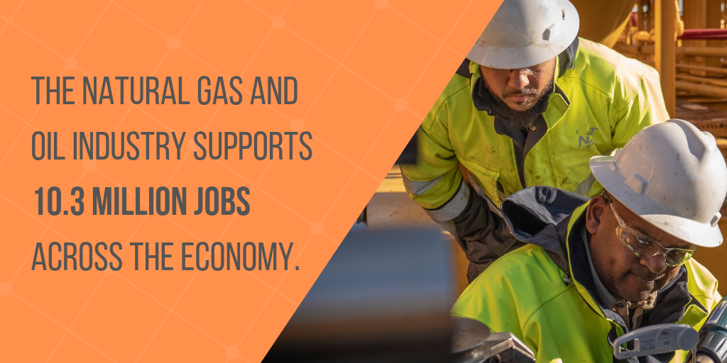 The natural gas and oil industry supports 10.3 million jobs across the economy