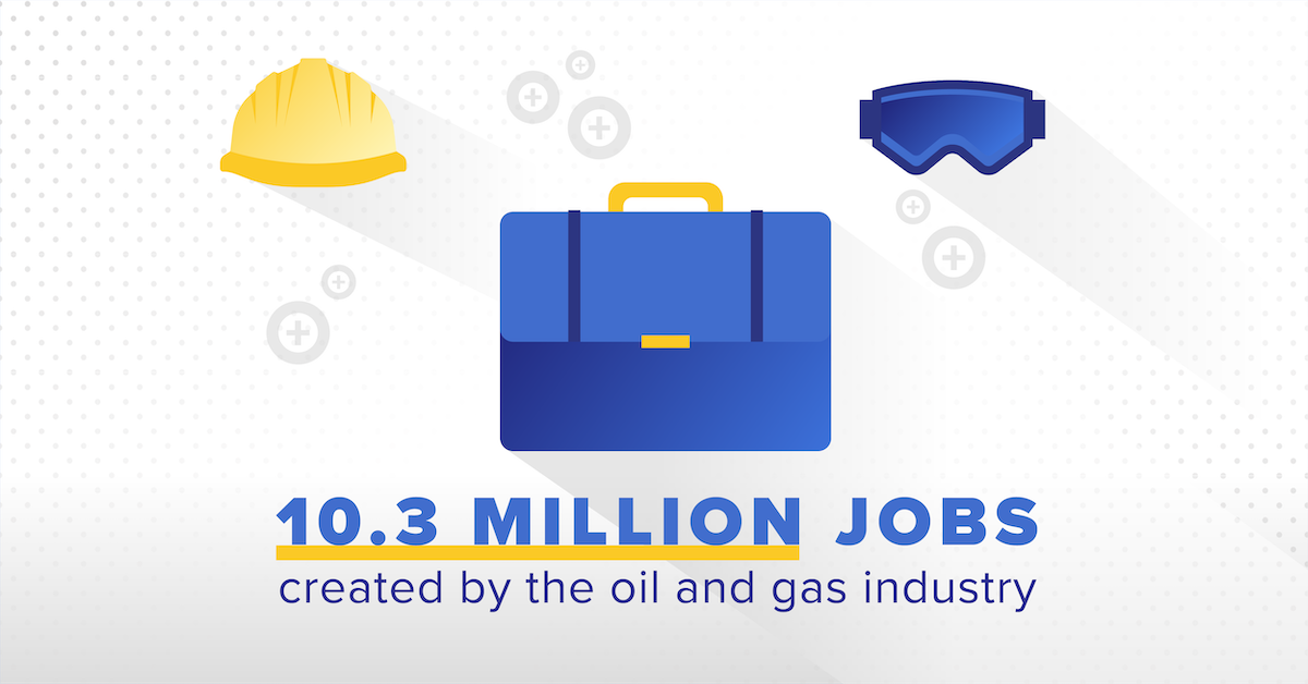 10.3 million jobs created by the oil and gas industry