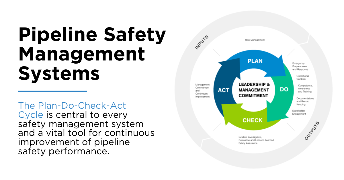 Pipeline Safety Management Systems