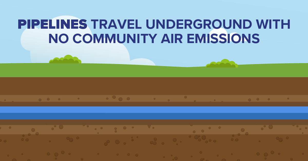 Pipelines Travel Underground With No Community Air Emissions