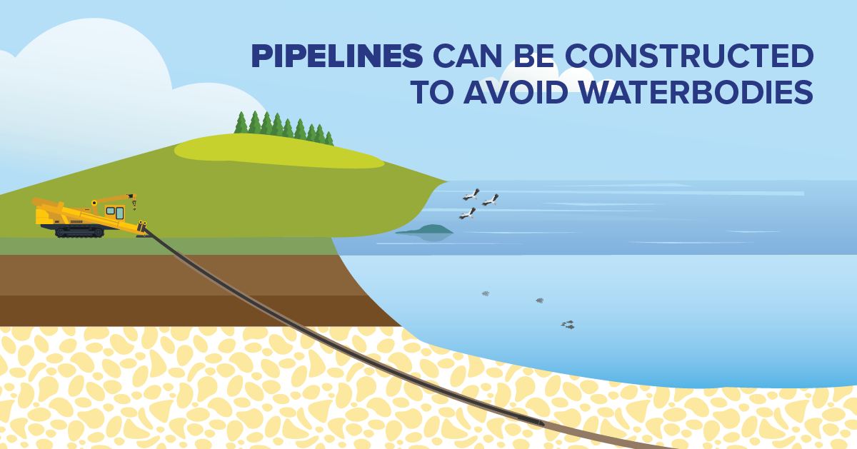 Pipelines Can be Constructed to Avoid Waterbodies