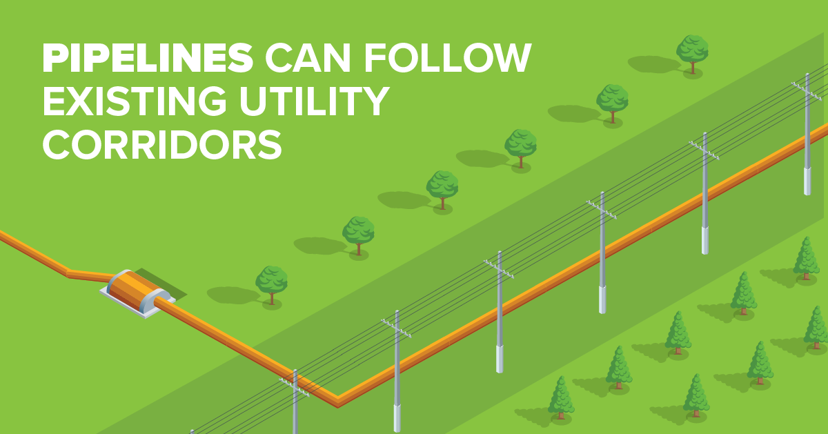 Pipelines can follow existing utility corridors