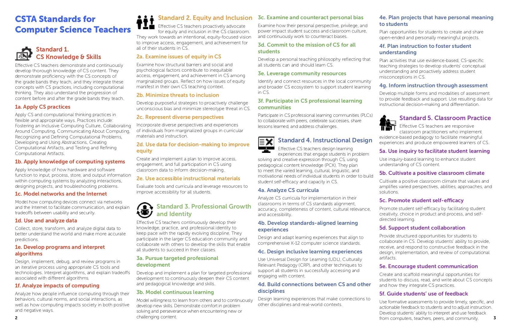 CS Teachers Standards PDF - Inside Page