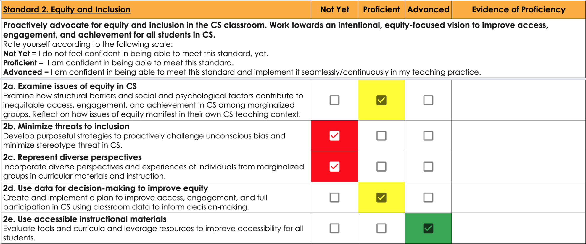 Sample of Checklist