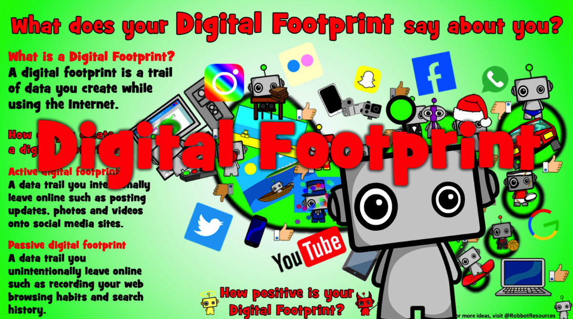 Digital Footprint Poster